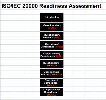 iso-iec-20000-requirements-380-requirements-checklist-and-compliance-assessment-image1.jpg