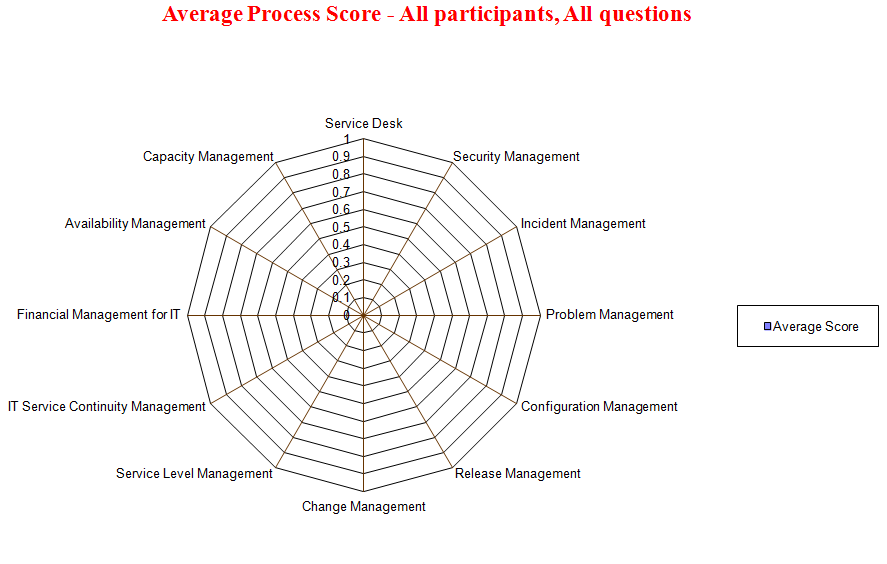 it-governance-metrics-measurements-and-benchmarking-toolkit-second-edition-image4.jpg